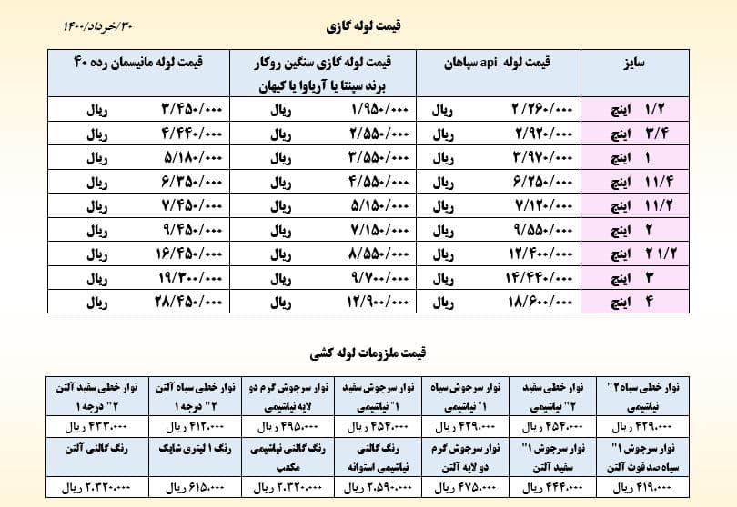 قیمت لوله و اتصالات گازی | قیمت ملزومات لوله کشی