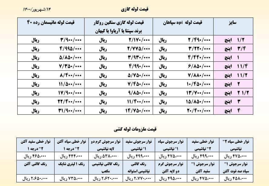 قیمت لوله و اتصالات گازی   قیمت ملزومات لوله کشی گاز
